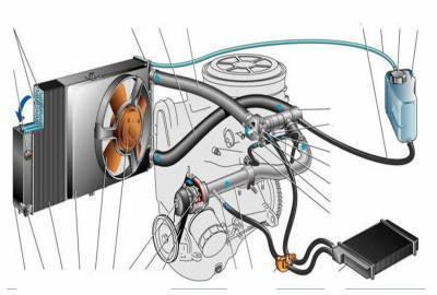 Система охлаждения/отопления/вентиляции